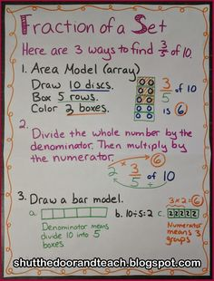 Easy Fraction of a Set Game - All Things Upper Elementary