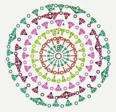 Trendy Ideas Crochet Mandala Paso A Paso Crochet Mandala Pattern, Crochet Circles, Crochet Flower Patterns, Crochet Diagram, Doily Patterns, Crochet Round, Crochet Chart, Crochet Squares, Crochet Home