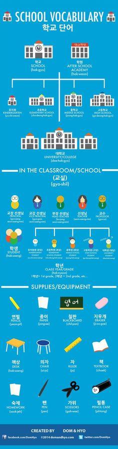 Educational infographic : Educational infographic : Korean Language Infographic: School Vocabulary