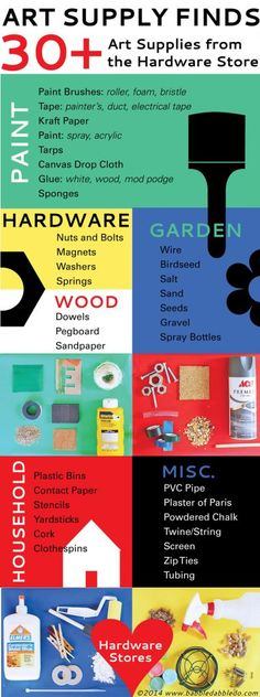 30+ Art Supplies from the Hardware Store and 60+ ideas for what to make with them!