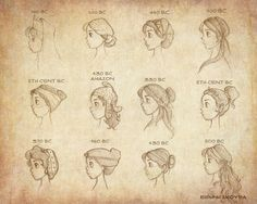 Ancient Greek Hairstyles Vol 2 by *Ninidu on deviantART useful