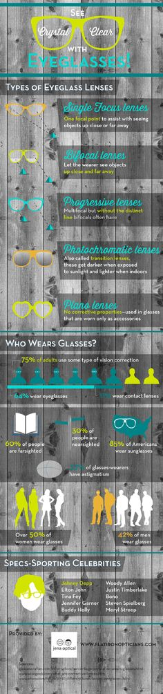 Did you know that 64% of adults wear eyeglasses? Check out this infographic from an optician in New York City for more facts and figures about who wears eyeglasses and what issues spectacles can solve.