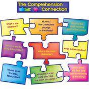 Comprehension puzzle
