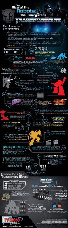 Transformers Fact Sheet