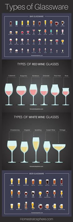 6cefc150946a 12 Best Types of Wine Glasses images