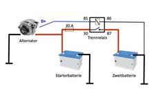 Einbau Zweitbatterie mit Trennrelais Camper Mercedes Sprinter