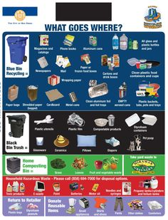 1000 images about recycle what goes in your blue bin