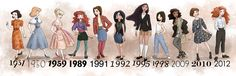 Disney princesses by year, love this!