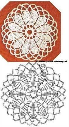 New Crochet Lace Edging Chart Knitting Stitches 69 Ideas Crochet Mandala Pattern, Crochet Lace Edging, Crochet Circles, Crochet Flower Patterns, Crochet Stitches Patterns, Crochet Round, Crochet Chart, Crochet Squares, Knitting Stitches