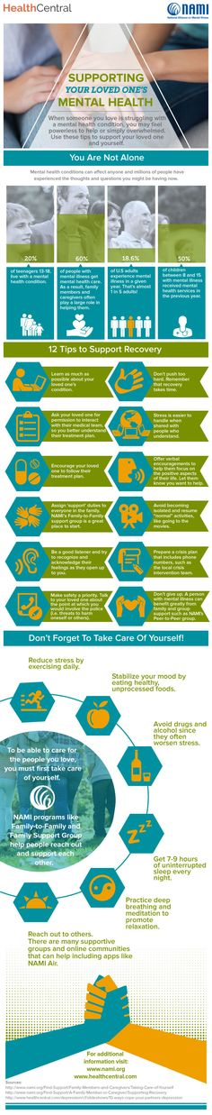 Helping a friend or relative with depression can seem a daunting task, but it doesn't have to be that way. Check out this infographic from NAMI on supporting your loved one's mental health. Mental Health Disorders, Mental Health Issues, Mental Health Awareness, Health And Wellness, Health Tips, What Is Anxiety, Depersonalization, Mental Health Resources, Health Promotion