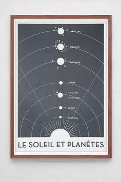 Le Soleil et Planètes, fin hand-screentryckt affisch över vårt solsystem. Affischen är gjord av den ...