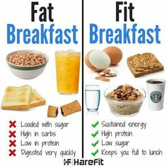 Healthy Living: Healthy Lifestyle: Healthy Meals: Healthy Recipes: Healthy Weight: Healthy for Kids: Healthy Snacks: Healthy Meal Prep, Healthy Weight, Healthy Tips, Healthy Snacks, Healthy Recipes, Healthy Protein, Eating Healthy, Heart Healthy Foods, How To Eat Healthy