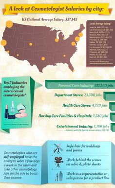 Cosmetology Salary Guide Infographic - click here to see a break down of an average stylist's salary by city