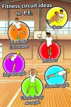 AWESOME, easy to setup fitness circuit stations to try, with printable task activity cards - great for any PE/sport lesson Education Fitness circuit station cards Physical Education Activities, Elementary Physical Education, Elementary Pe, Pe Activities, Health And Physical Education, Preschool Games, Fitness Activities, Leadership Activities, Dementia Activities