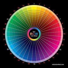 La teoria dei colori e la sua importanza :: Webhouse