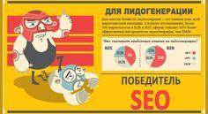 SEO vs SMM: лидогенерация