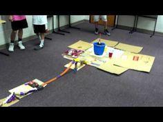 Rube Goldberg Simple Machine http://youtu.be/p8YV4XcpZO0