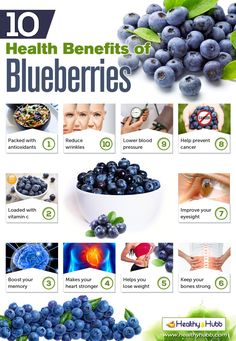 10 Health Benefits of Blueberries. #healthy #food #nutrition #wellness