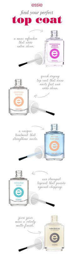 Keep your manicure in tip-top shape with these five essie top coats.  Pick the top coat to best fit your needs. Explore a super shine or matte finish. Choose one to prevent chips, strengthen your nails, or even quick dry your mani in a snap.