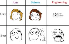 What Stops Most Women From Joining Engineering? ~ Engineer Memes
