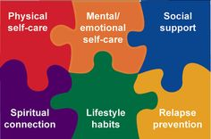 Self care brain pictures | ... self-care, you can click on the links below, or click on the self-care