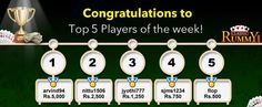 Congratulations to the Top 5 Players of Week!!!  Every week Top 5 players will win a share of Rs 10,000 #CASHBACK.  For more details about the offer check the link below>> https://www.classicrummy.com/online-rummy-promotions/rummy-cash-back-offer?link_name=CR_12