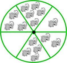 Resultado de imagen de ruedas de contar
