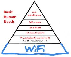 Modern Maslow's Hier