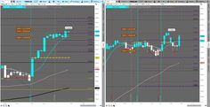 """$YM_F a NEW long """"IF"""" 20007 is broken. Targets 20046 & 20122. Bears need to retake and hold 19728 first.   Weekly a long since 18834. $DIA  All indicators short and long term are bullish for this. Any short would have to be taken as a short term one until proven."""