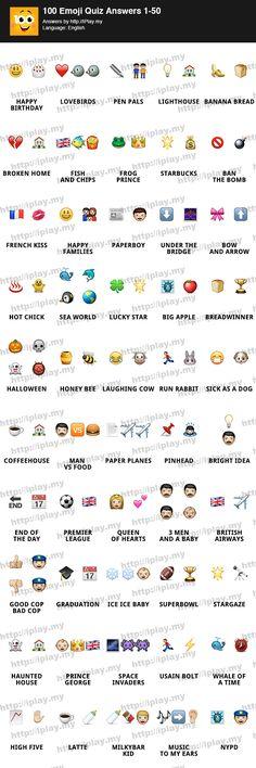 100-Emoji-Quiz-Answers-1-50