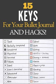 15 Simple Bullet Journal Keys And How to Use Them! - When I first started my Bullet Journal and was looking at other people's journal's on social media I was confused by the multitude of symbols that each person used to annotate their notes! In this post I explain what a Bullet Journal Key is and why you need one in your Bullet Journal! Bullet Journal Period Tracker, Bullet Journal Hacks, Bullet Journal Writing, Bullet Journal Spread, Bullet Journal Ideas Pages, Bullet Journal Layout, Pen Holder Diy, Bullet Journal Washi Tape, Sky Design
