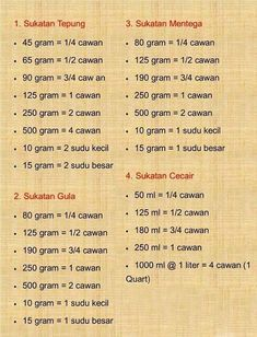 100 Gr Berapa Gelas : berapa, gelas, MAGGIE, UBONG, (maggieubong), Profile, Pinterest