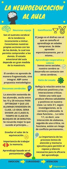 Neuroeducation - How to Promote Emotion, Curiosity and Attention - Daily Good Pin Learning Theory, Learning Apps, Teaching Strategies, Teaching Tips, Flipped Classroom, Classroom Language, Educational Websites, Teacher Hacks, Learning Spanish