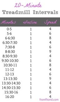 20 Minute Interval Workout
