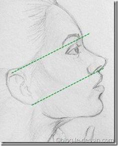 "Képtalálat a következőre: ""apprendre a dessiner un visage"""