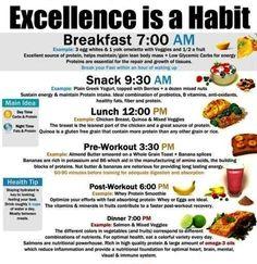 Good daily eating habits