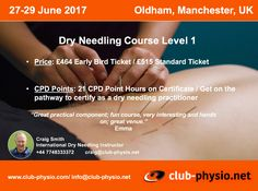 Dry Needling, Trigger Points, Clinic