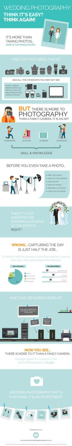 Wedding Photography Infographic