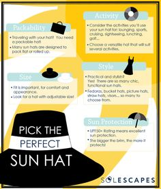 be2b3b83266 Pick the Perfect Sun Hat!  summerstyle Summer Hats