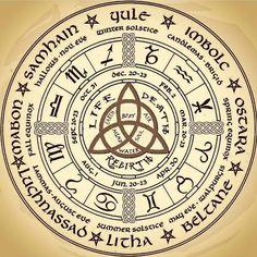 """provocative-planet-pics-please.tumblr.com Astrologi så otroligt roligt att pyssla med och så mycket mer än den uppfattning dom flesta har på grund av dagstidningars små horoskop Det slutar aldrig fascinera mig hur användbart verktyg denna gamla konstart är och hur viktig den kan vara för att få insikt i sitt liv på en djupare nivå. Oftast frågar vi varandra vad vi har för yrke yrket definierar oss i dagens samhälle. Den vanligaste frågan är vad jobbar du med?"""" Själv tycker jag det är mycket…"""