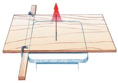 Large Sheet Crosscutting Crosscutting large sheets of plywood on the tablesaw can be difficult, and I usually end up binding the blade, burning the wood, or worse. To get around this, I clamp a board under the plywood and use it as an auxiliary fence which rides against the left edge of the tablesaw's top.