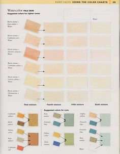 Pigment Colours for light skin tone. - Page 2 - WetCanvas