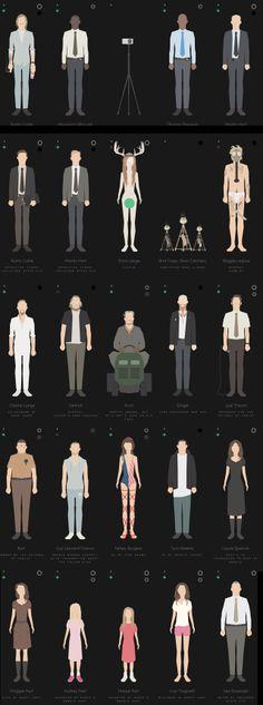 True Detective, Infographic