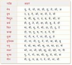 Embedded image permalink -- September 01, 2015 Panchang and Rashifal Know your Daily #Horoscope for #Tuesday by #PavitraJyotish Kendra. Click - https://pavitrajyotish.blogspot.in for all zodiac signs. Get your personalized horoscope, click here for details - http://www.pavitrajyotish.com #DailyRashifal #DailyPredictions #राशिफल #दैनिकभविष्यफल