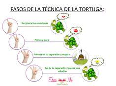 """Hola: Compartimos una infografía sobre """"Técnica de la Tortuga - Autocontrol de la Conducta Impulsiva en el Aula"""". Un gran saludo. Elaboración: educame Descarga un manual práctico desde: AQUÍ..."""