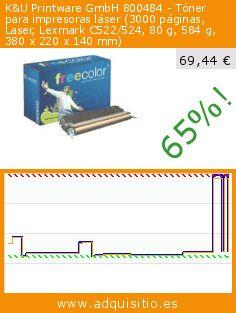 K&U Printware GmbH 800484 - Tóner para impresoras láser (3000 páginas, Laser, Lexmark C522/524, 80 g, 584 g, 380 x 220 x 140 mm) (Productos de oficina). Baja 65%! Precio actual 69,44 €, el precio anterior fue de 196,17 €. http://www.adquisitio.es/ku-printware-gmbh/800484-3000-p%C3%A1ginas-laser