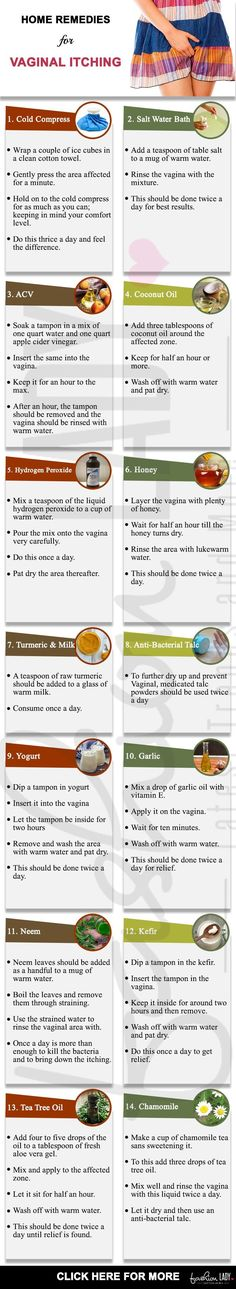 Home Remedies For Vaginal Itching