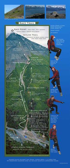 Alaska's Mt. Marathon!