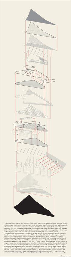 College of Architects by Taller Veinticuatro , via Behance