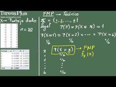 Función de Masa de Probabilidad (fmp)